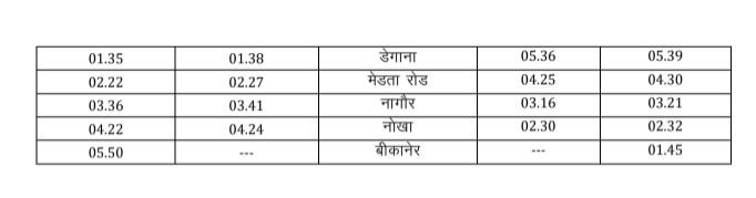Indian Railway, irctc, pnr status, etrain, NWR, Bikaner to Guwahati Train, Guwahati to BikanerTrain, Barmer to Guwahati Train, Guwahati to Bikaner, Train schedule,
